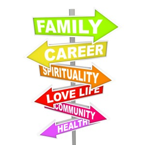 Career direction prioritizing life, family, career, etc